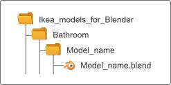 tree-models